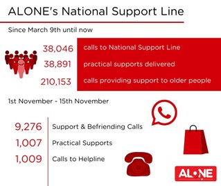 Supporting Alone